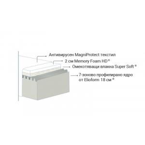 Двулицев матрак Magniflex MAGNIPROTECT